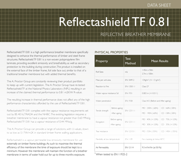 Reflectashield-TF-Lit-DL360x317